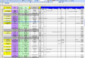 Loopt u ook tegen de beperkingen van Excel aan?