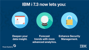 IBM Power i 7.3 Advanced Programs